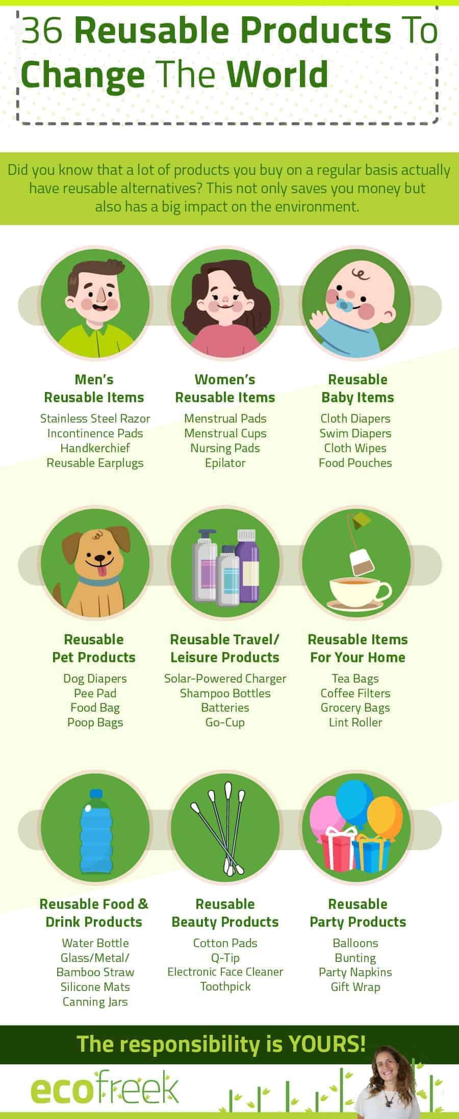 reusable items
