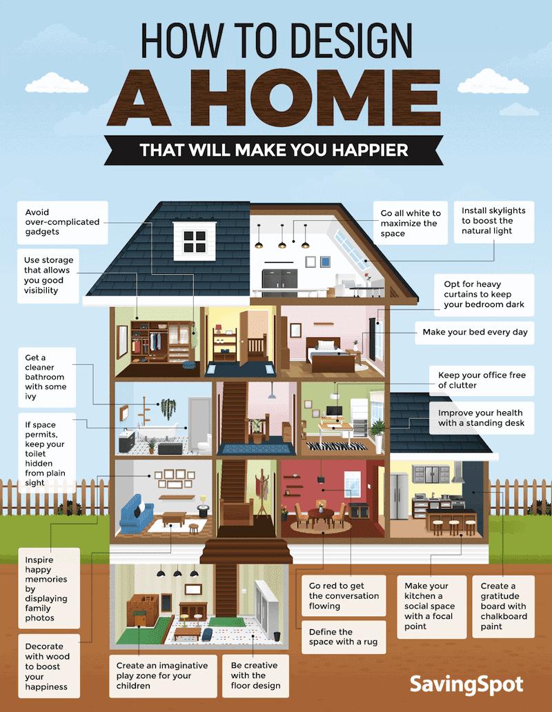 smaller home